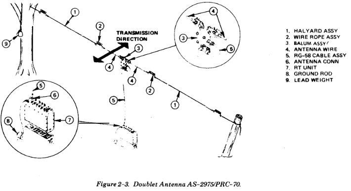 laser scanner diagram